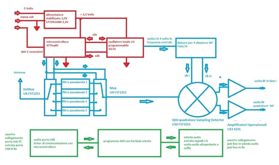 Schema Elettrico Jack 3 5 : Amplificatori operazionali ricevitore sdr ensemble iii i3fdz