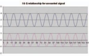 frequenza immagine