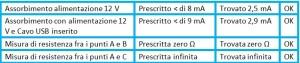 tabella misure 1