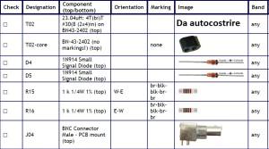 componenti circuito di antenna