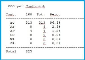 160cw20statistiche1