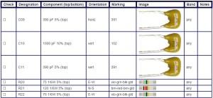 pbf1 componenti