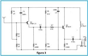 schema fig 3