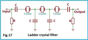 filtro ladder