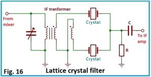 filtro lattice